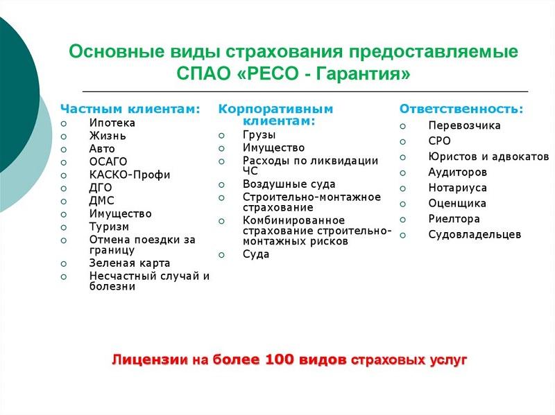список аккредитованных страховых компаний Россельхозбанка