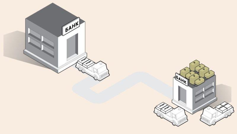ЮниКредит Банк рефинансирование ипотеки