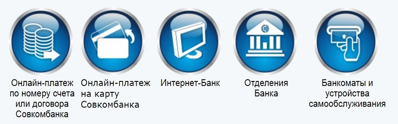 Совкомбанк кредит закрыт