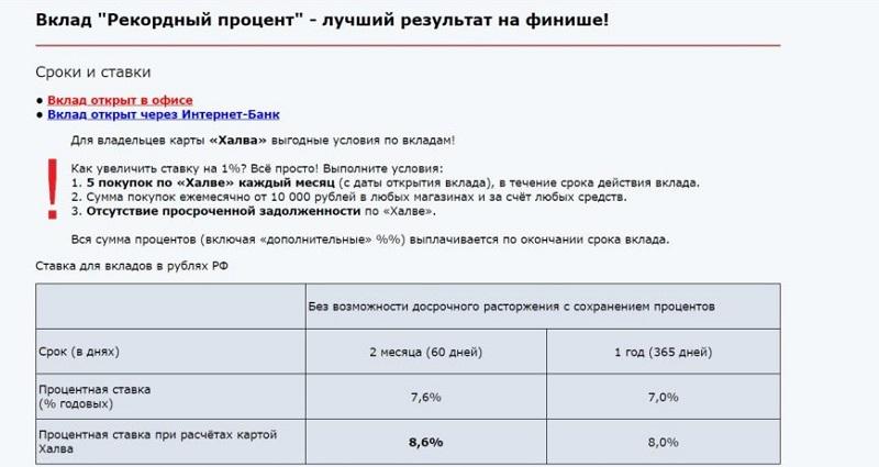 процентные ставки в Совкомбанке по вкладам