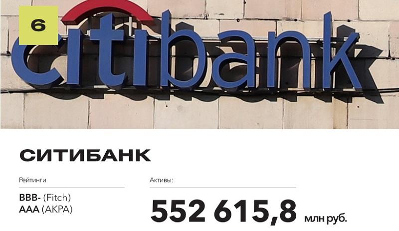 надежность Ситибанка