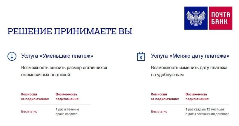 Кредит по паспорту решение онлайн