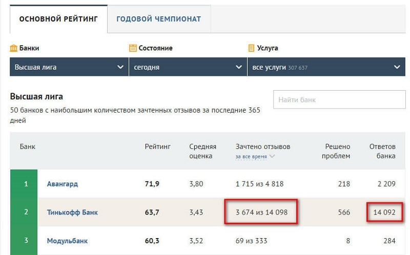 надежность банка Тинькофф