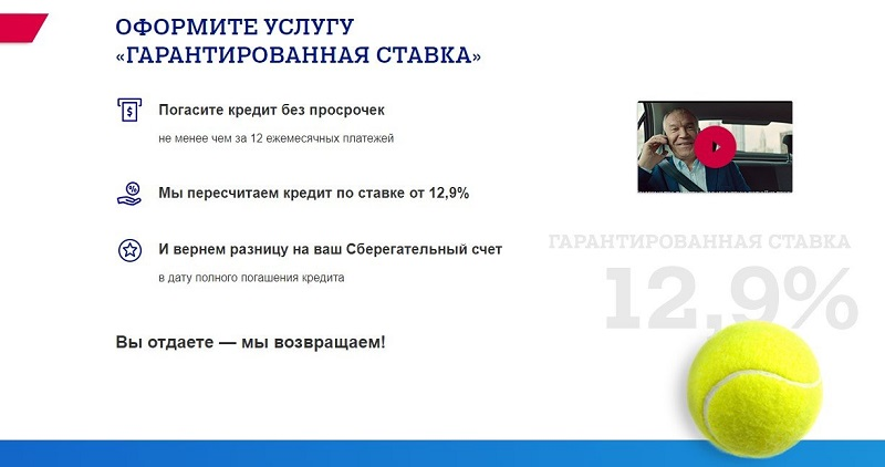 условия Гарантированной ставки Почта Банка