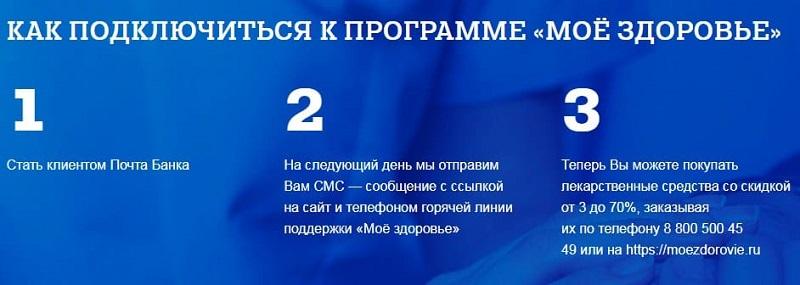 программа Мое здоровье Почта Банк