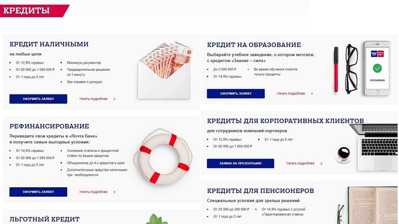 образовательный кредит Почта Банк