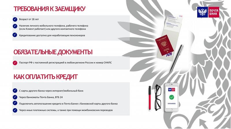Почта Банк кредит под залог квартиры
